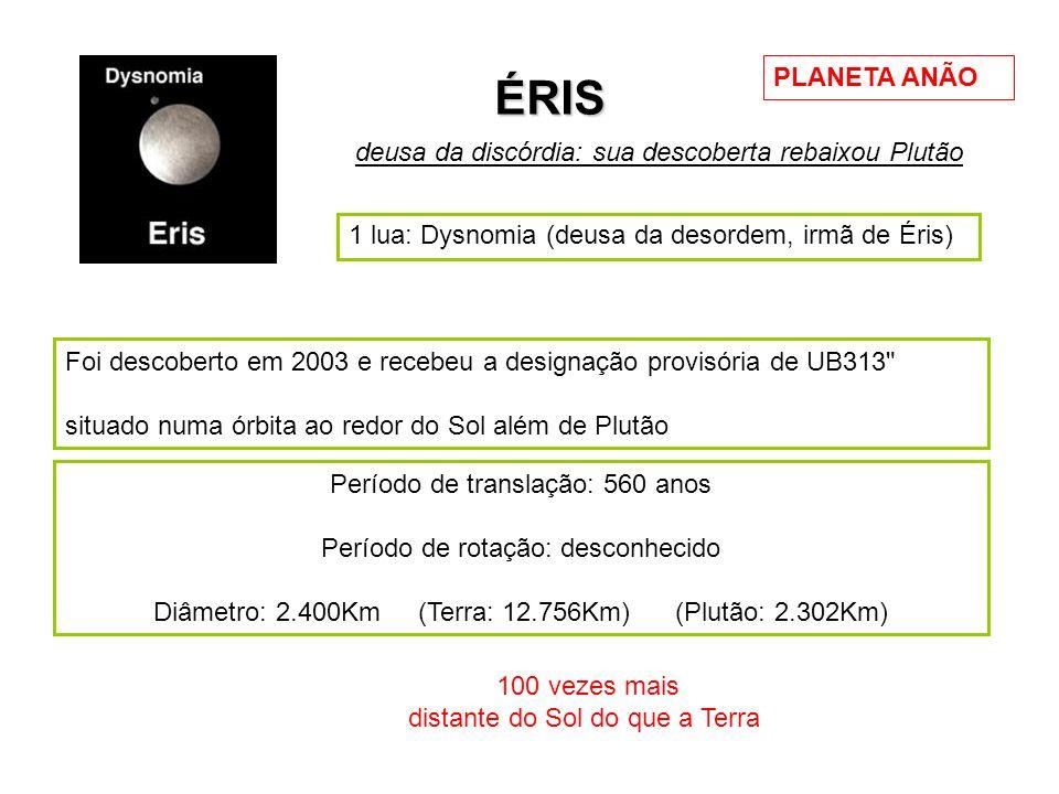 ÉRIS PLANETA ANÃO Foi descoberto em 2003 e recebeu a designação provisória de UB313