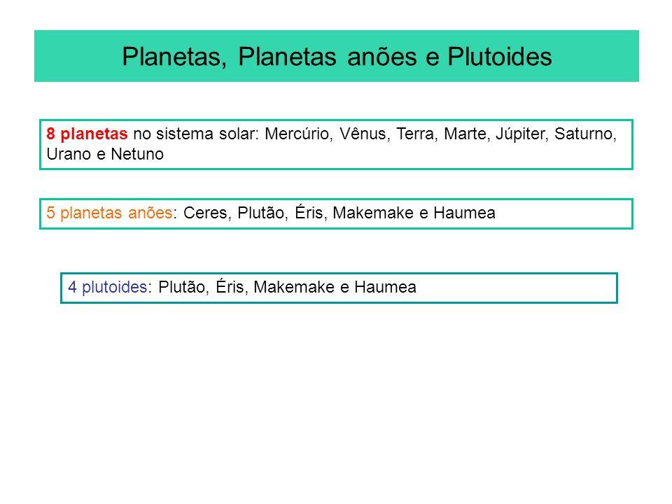 Planetas, Planetas anões e Plutoides 8 planetas no sistema solar: Mercúrio, Vênus, Terra, Marte, Júpiter, Saturno, Urano e Netuno 5 planetas anões: Ce