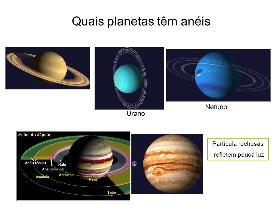 Quais planetas têm anéis Netuno Urano Partícula rochosas refletem pouca luz