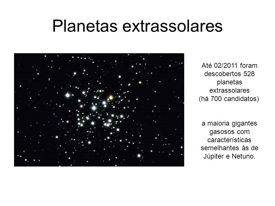 Planetas extrassolares Até 02/2011 foram descobertos 528 planetas extrassolares (há 700 candidatos) a maioria gigantes gasosos com características sem