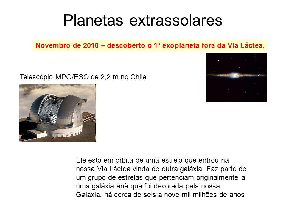 Planetas extrassolares Novembro de 2010 – descoberto o 1º exoplaneta fora da Via Láctea. Ele está em órbita de uma estrela que entrou na nossa Via Lác