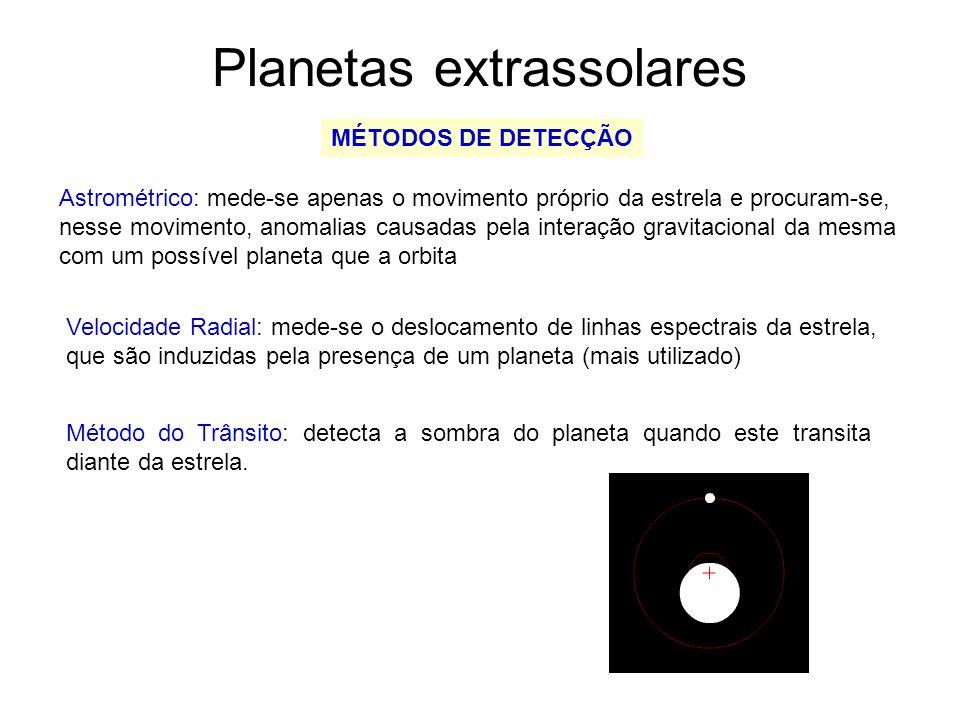 Planetas extrassolares MÉTODOS DE DETECÇÃO Astrométrico: mede-se apenas o movimento próprio da estrela e procuram-se, nesse movimento, anomalias causa
