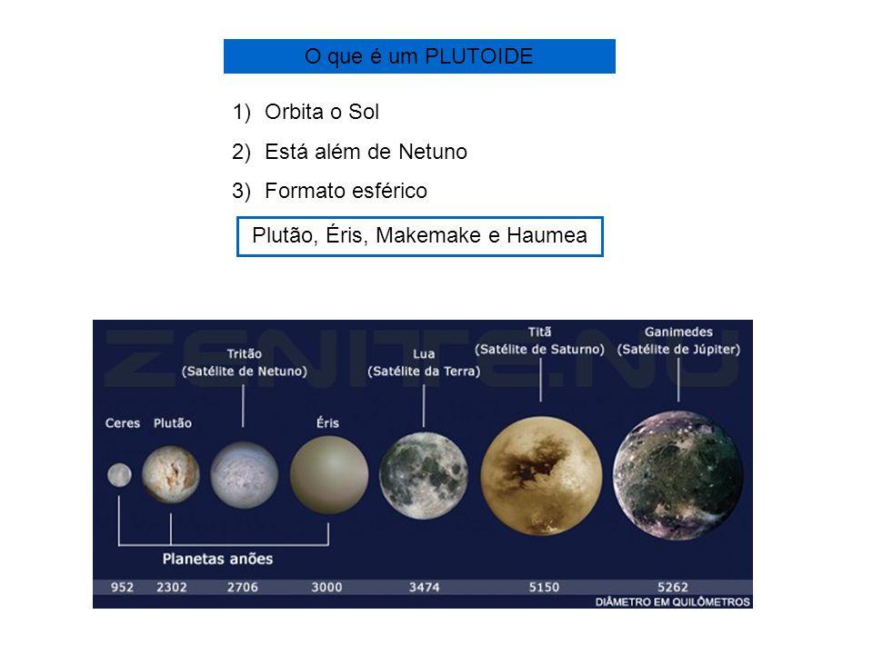 O que é um PLUTOIDE 1)Orbita o Sol 2)Está além de Netuno 3)Formato esférico Plutão, Éris, Makemake e Haumea