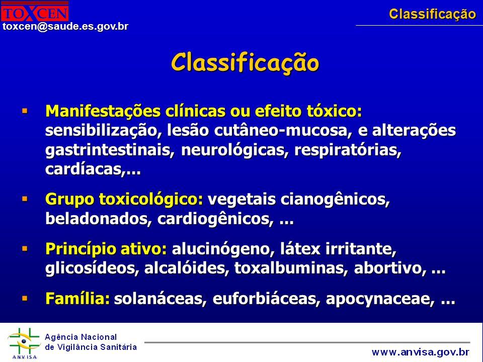 toxcen@saude.es.gov.br Espirradeira Dedal-de-dama Chapéu-de- napoleão Alterações cardíacas (glicosídeos cardiogênicos) Alterações respiratórias - glicosídeos cardiogênicos