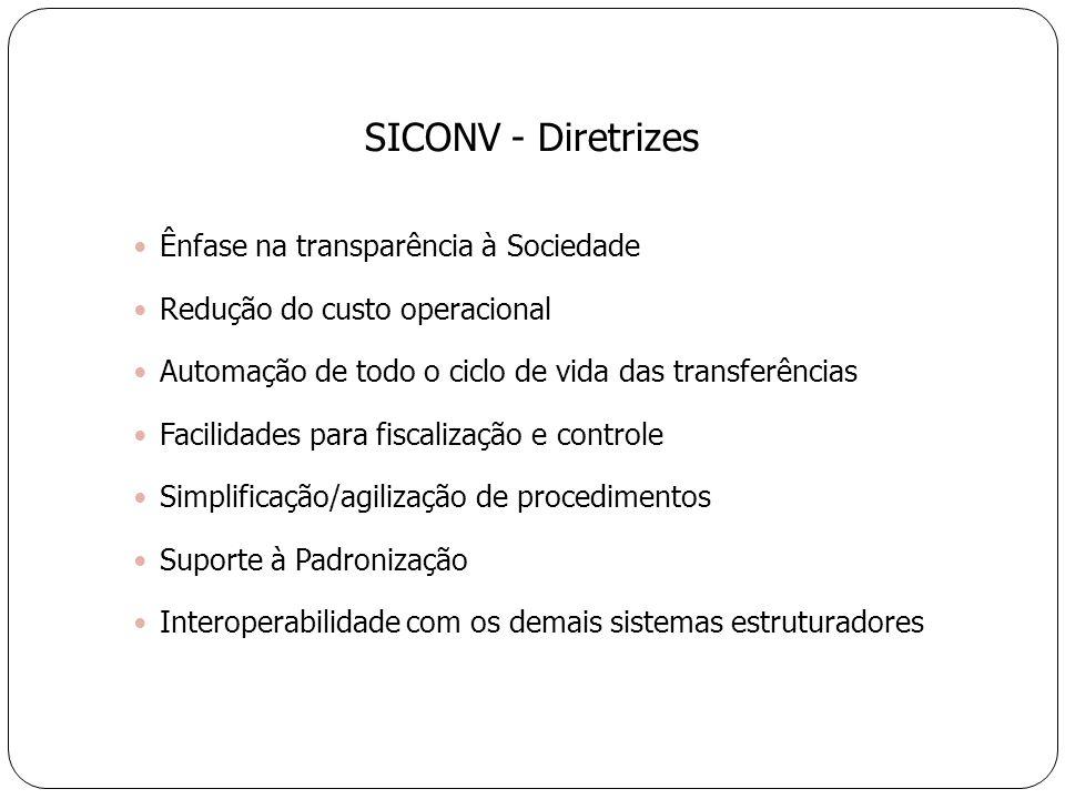 Ênfase na transparência à Sociedade Redução do custo operacional Automação de todo o ciclo de vida das transferências Facilidades para fiscalização e controle Simplificação/agilização de procedimentos Suporte à Padronização Interoperabilidade com os demais sistemas estruturadores SICONV - Diretrizes