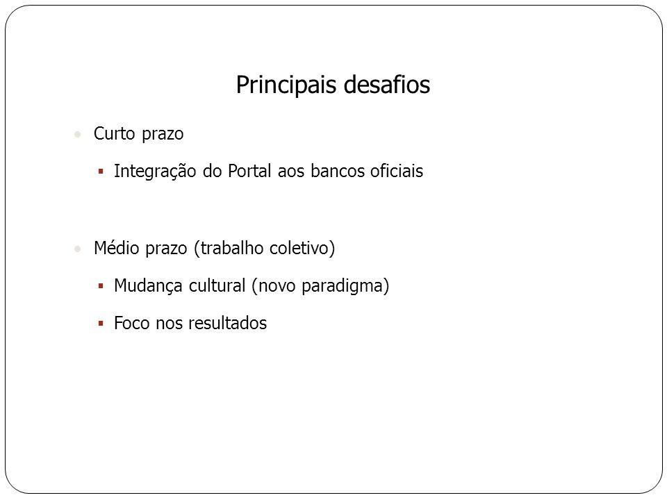 Curto prazo Integração do Portal aos bancos oficiais Médio prazo (trabalho coletivo) Mudança cultural (novo paradigma) Foco nos resultados Principais desafios