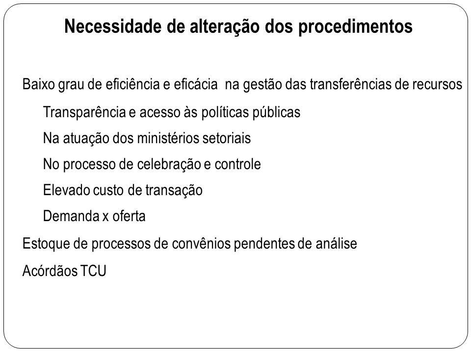 Baixo grau de eficiência e eficácia na gestão das transferências de recursos Transparência e acesso às políticas públicas Na atuação dos ministérios s