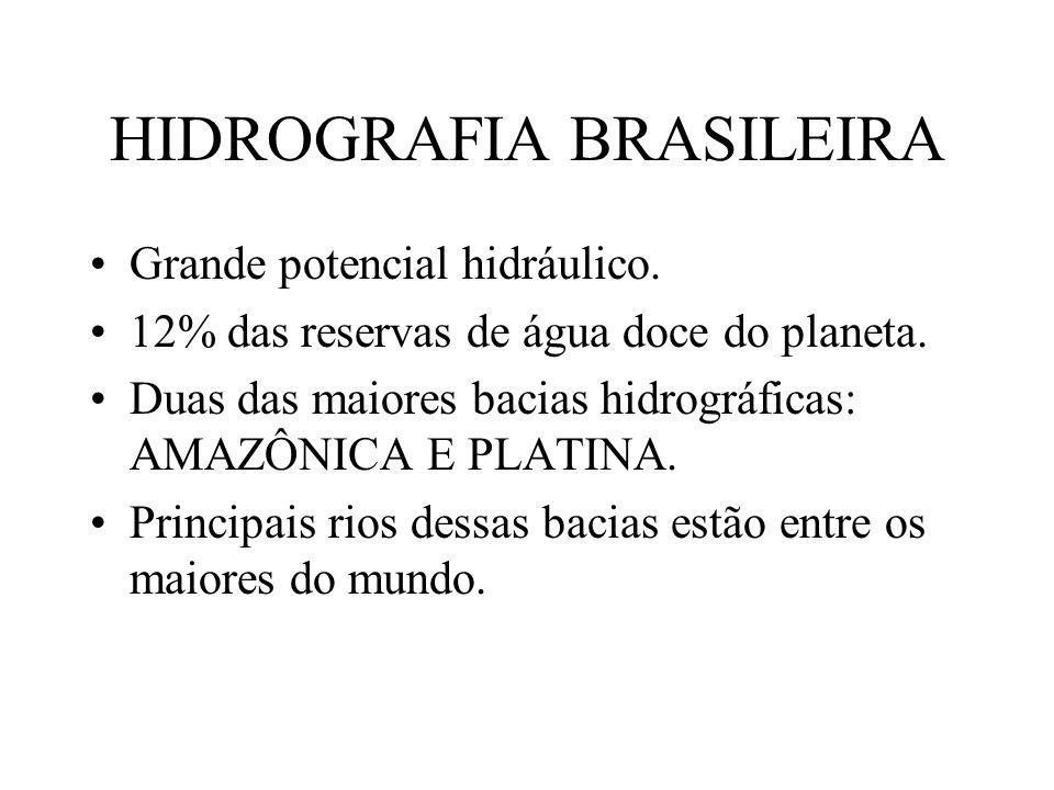 HIDROGRAFIA BRASILEIRA Grande potencial hidráulico. 12% das reservas de água doce do planeta. Duas das maiores bacias hidrográficas: AMAZÔNICA E PLATI