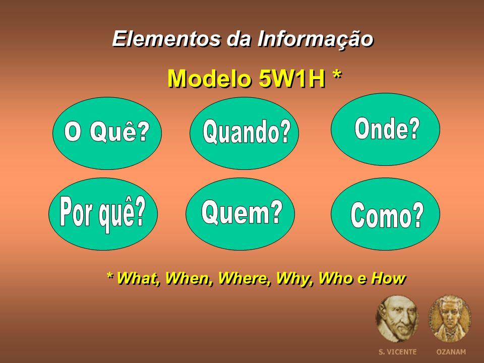 Elementos da Informação Modelo 5W1H * * What, When, Where, Why, Who e How