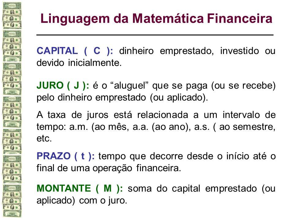 Linguagem da Matemática Financeira ____________________________________________________ CAPITAL ( C ): dinheiro emprestado, investido ou devido inicia