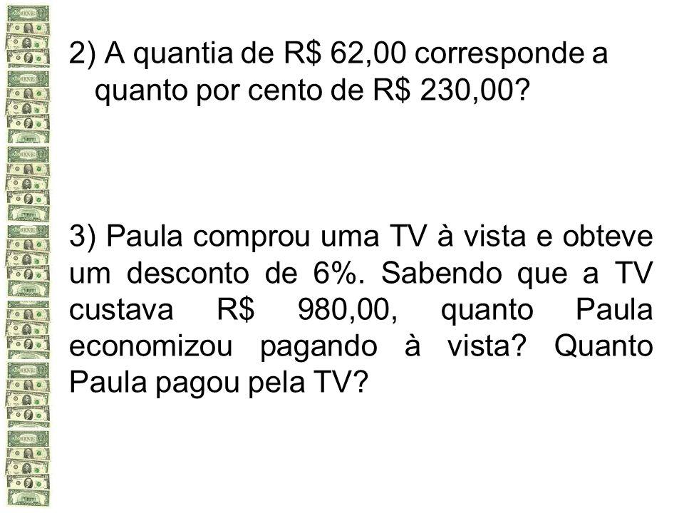 2) A quantia de R$ 62,00 corresponde a quanto por cento de R$ 230,00? 3) Paula comprou uma TV à vista e obteve um desconto de 6%. Sabendo que a TV cus