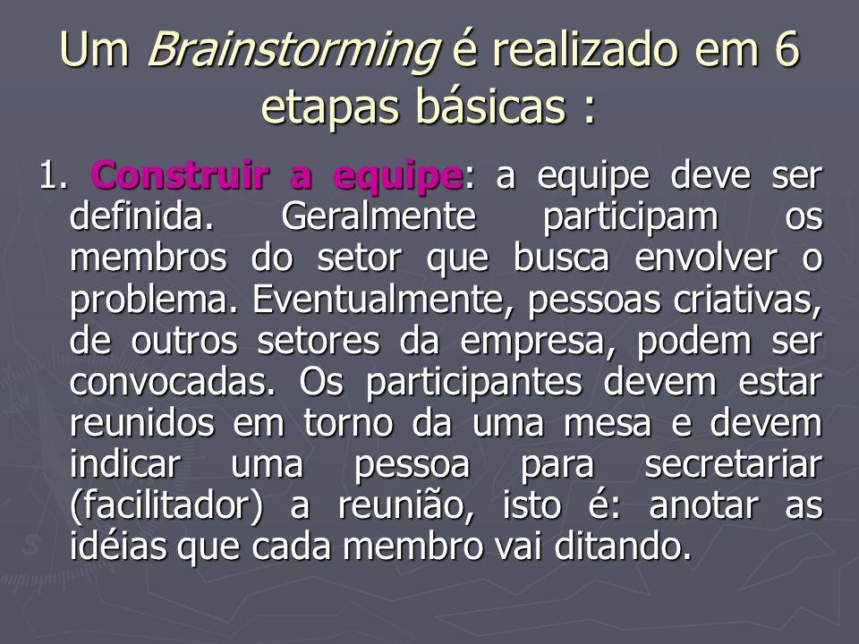 Um Brainstorming é realizado em 6 etapas básicas : 1. Construir a equipe: a equipe deve ser definida. Geralmente participam os membros do setor que bu