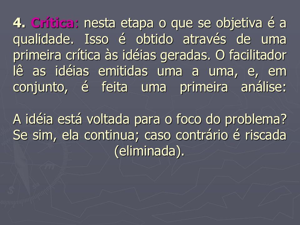 4. Crítica: nesta etapa o que se objetiva é a qualidade. Isso é obtido através de uma primeira crítica às idéias geradas. O facilitador lê as idéias e