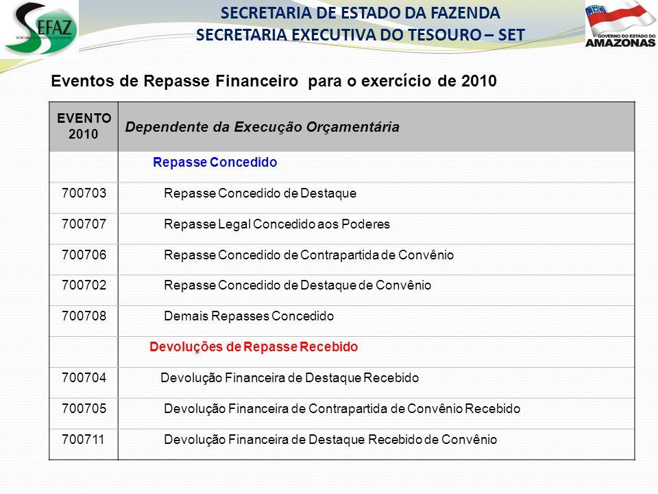 SECRETARIA DE ESTADO DA FAZENDA SECRETARIA EXECUTIVA DO TESOURO – SET Eventos de Repasse Financeiro para o exercício de 2010 700709 Devolução Financei