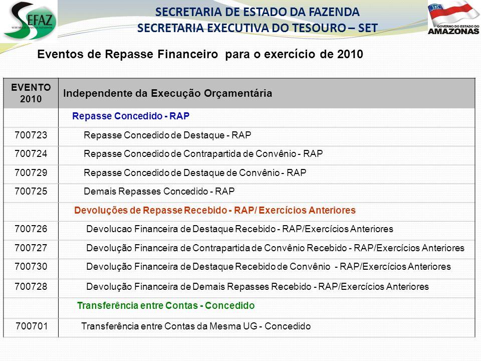 SECRETARIA DE ESTADO DA FAZENDA SECRETARIA EXECUTIVA DO TESOURO – SET Eventos de Repasse Financeiro para o exercício de 2010 EVENTO 2010 Independente