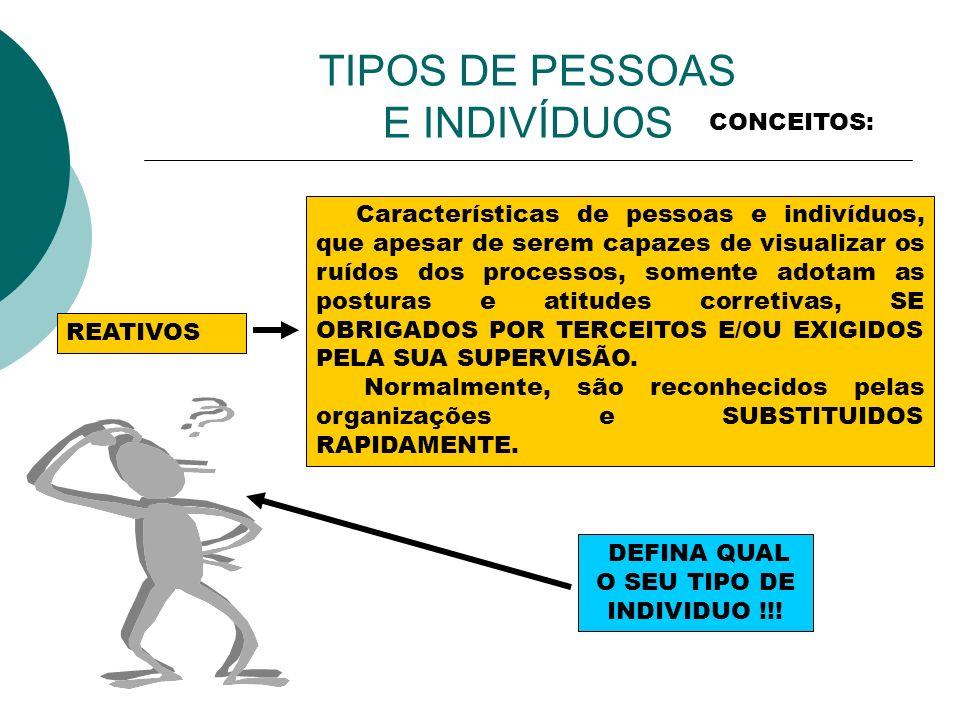 TIPOS DE PESSOAS E INDIVÍDUOS CONCEITOS: REATIVOS Características de pessoas e indivíduos, que apesar de serem capazes de visualizar os ruídos dos pro