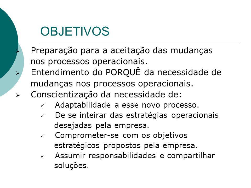 OBJETIVOS Preparação para a aceitação das mudanças nos processos operacionais. Entendimento do PORQUÊ da necessidade de mudanças nos processos operaci