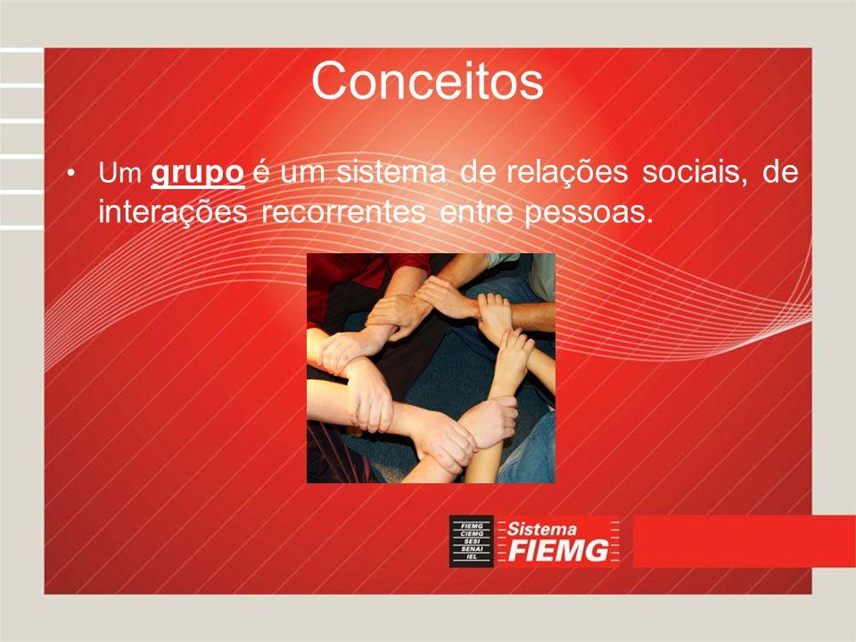 Conceitos Um grupo é um sistema de relações sociais, de interações recorrentes entre pessoas.