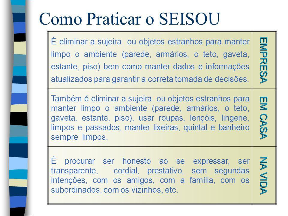 Como Praticar o SEISOU É eliminar a sujeira ou objetos estranhos para manter limpo o ambiente (parede, armários, o teto, gaveta, estante, piso) bem co