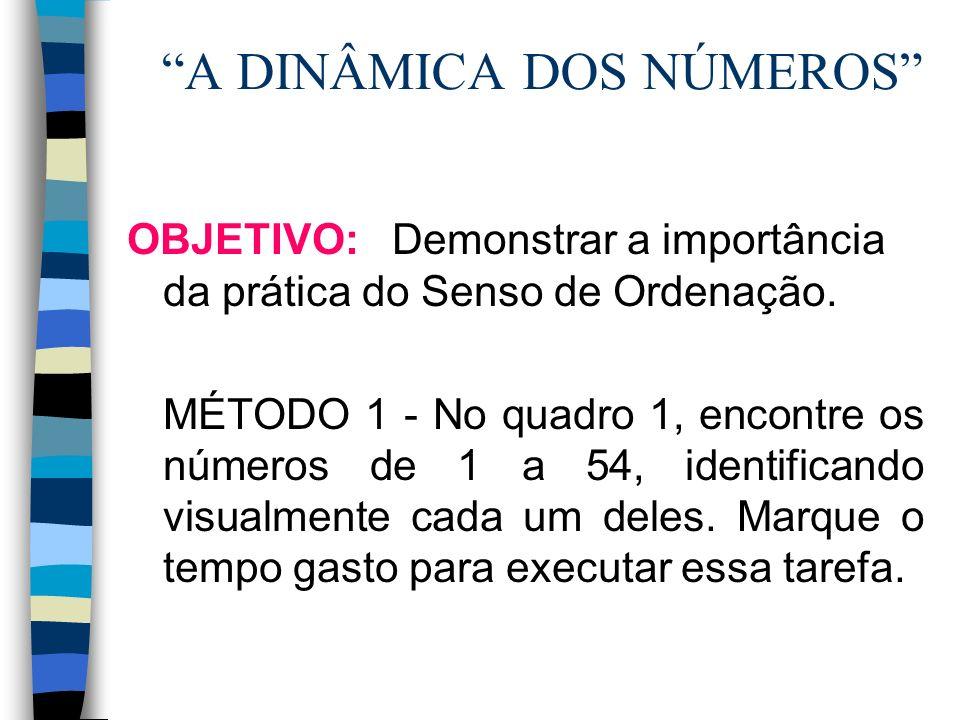 A DINÂMICA DOS NÚMEROS OBJETIVO: Demonstrar a importância da prática do Senso de Ordenação. MÉTODO 1 - No quadro 1, encontre os números de 1 a 54, ide