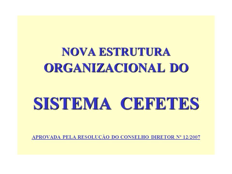 NOVA ESTRUTURA ORGANIZACIONAL DO SISTEMA CEFETES NOVA ESTRUTURA ORGANIZACIONAL DO SISTEMA CEFETES APROVADA PELA RESOLUÇÃO DO CONSELHO DIRETOR Nº 12/2007