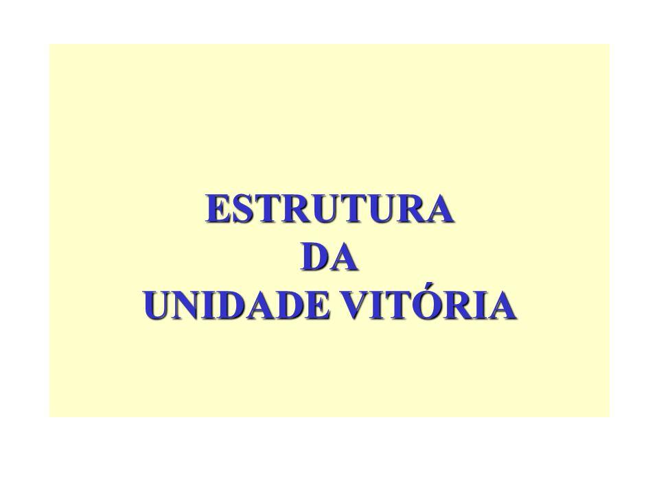 ESTRUTURA DA UNIDADE VITÓRIA
