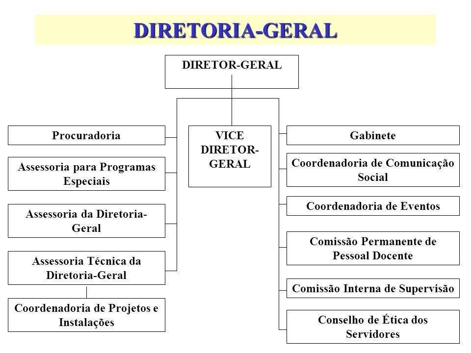 DIRETORIA-GERAL Coordenadoria de Projetos e Instalações Coordenadoria de Comunicação Social Procuradoria Assessoria para Programas Especiais Assessori