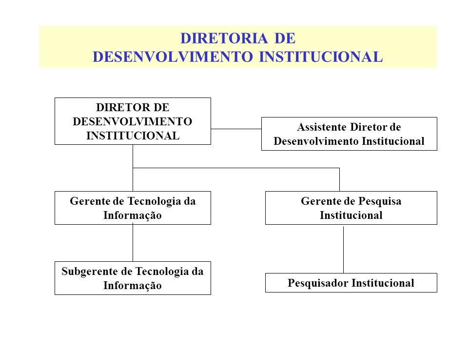 DIRETORIA DE DESENVOLVIMENTO INSTITUCIONAL DIRETOR DE DESENVOLVIMENTO INSTITUCIONAL Gerente de Tecnologia da Informação Pesquisador Institucional Gerente de Pesquisa Institucional Assistente Diretor de Desenvolvimento Institucional Subgerente de Tecnologia da Informação