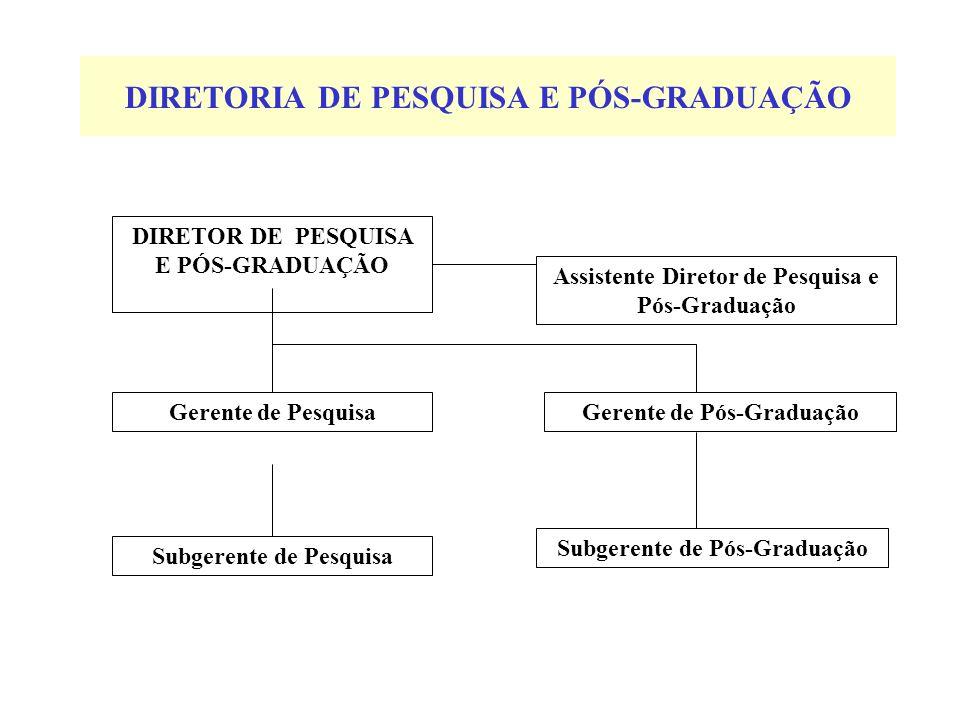 DIRETORIA DE PESQUISA E PÓS-GRADUAÇÃO DIRETOR DE PESQUISA E PÓS-GRADUAÇÃO Gerente de Pesquisa Subgerente de Pós-Graduação Gerente de Pós-Graduação Assistente Diretor de Pesquisa e Pós-Graduação Subgerente de Pesquisa