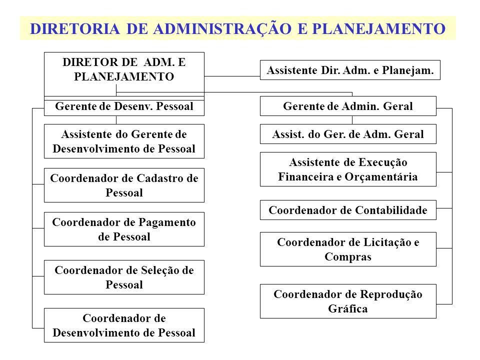 DIRETORIA DE ADMINISTRAÇÃO E PLANEJAMENTO DIRETOR DE ADM.