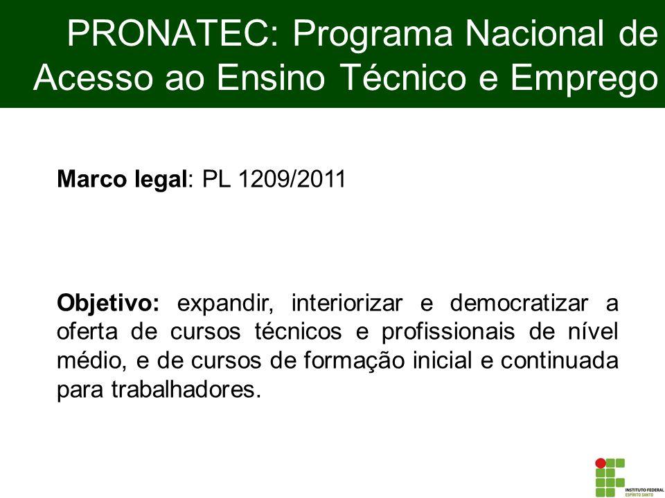 PRONATEC: Programa Nacional de Acesso ao Ensino Técnico e Emprego Objetivo: expandir, interiorizar e democratizar a oferta de cursos técnicos e profis