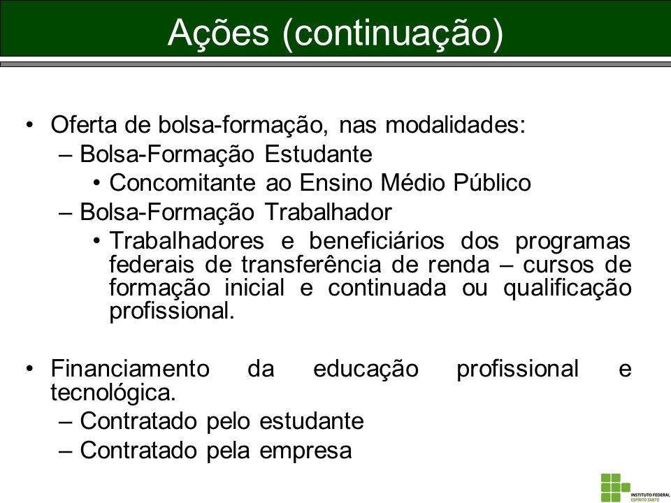 Ações (continuação) Oferta de bolsa-formação, nas modalidades: –Bolsa-Formação Estudante Concomitante ao Ensino Médio Público –Bolsa-Formação Trabalha