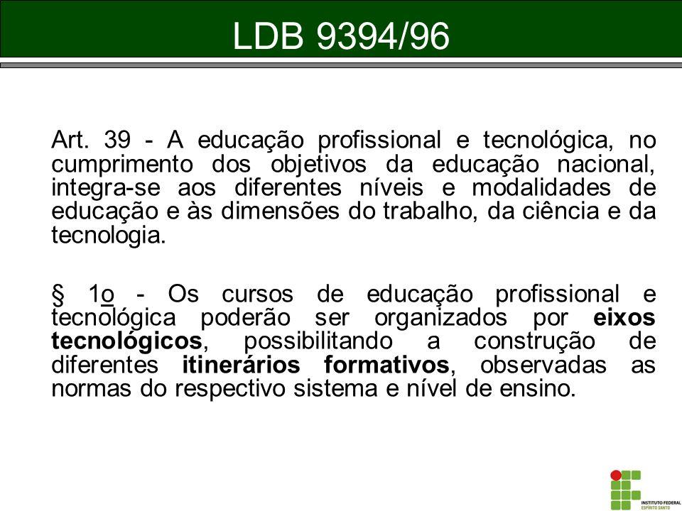 LDB 9394/96 Art. 39 - A educação profissional e tecnológica, no cumprimento dos objetivos da educação nacional, integra-se aos diferentes níveis e mod