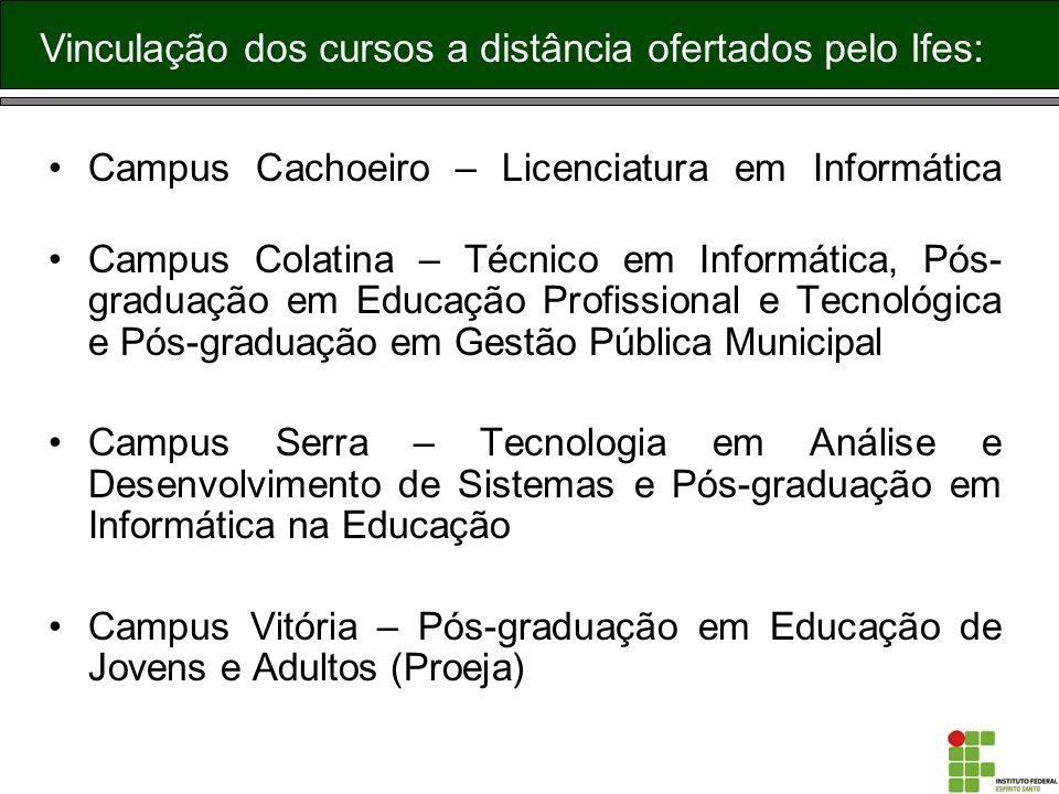 Campus Cachoeiro – Licenciatura em Informática Campus Colatina – Técnico em Informática, Pós- graduação em Educação Profissional e Tecnológica e Pós-g