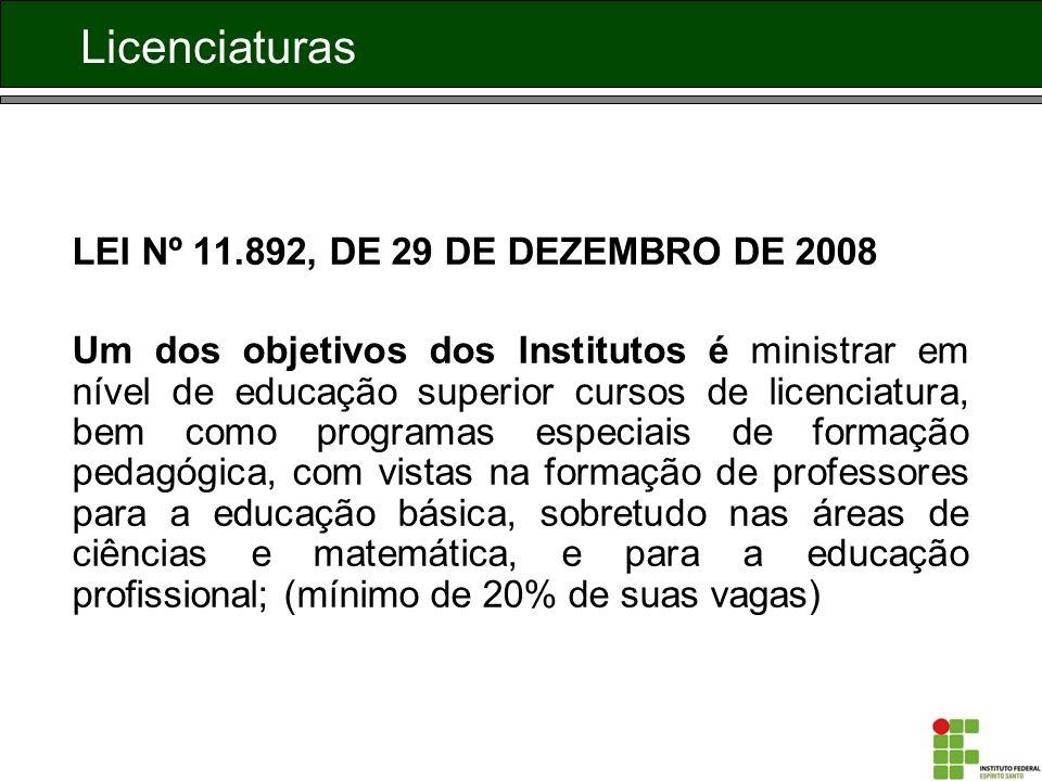 Licenciaturas LEI Nº 11.892, DE 29 DE DEZEMBRO DE 2008 Um dos objetivos dos Institutos é ministrar em nível de educação superior cursos de licenciatur