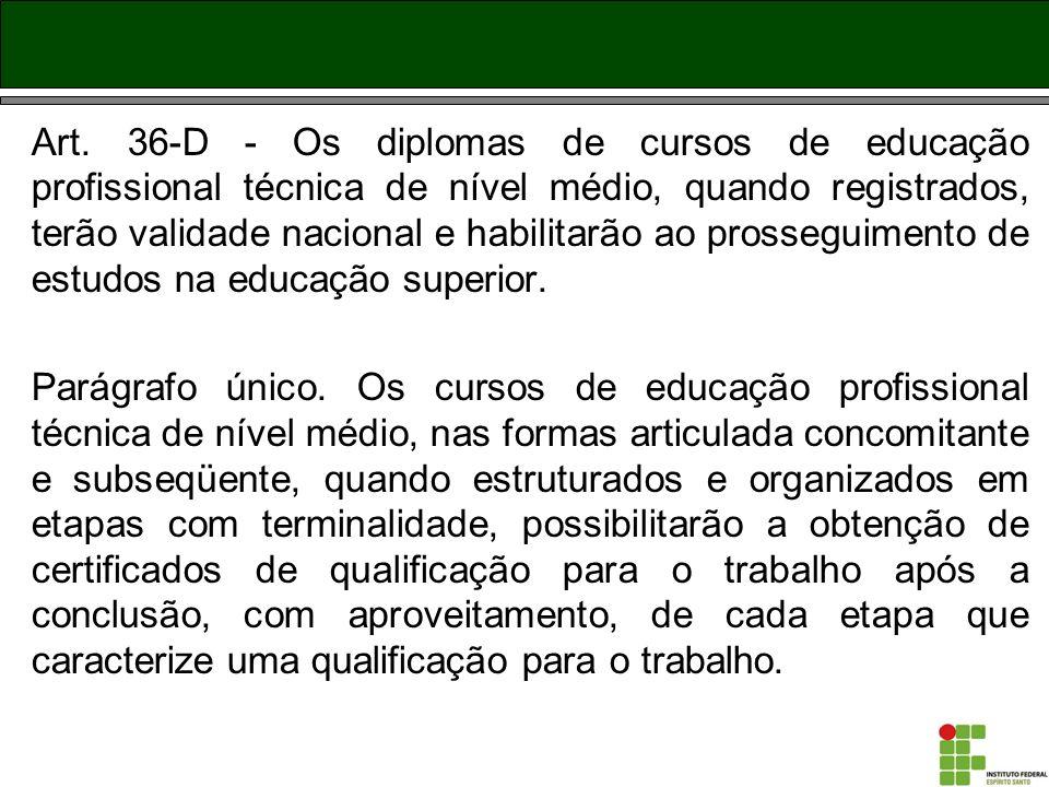 Art. 36-D - Os diplomas de cursos de educação profissional técnica de nível médio, quando registrados, terão validade nacional e habilitarão ao prosse