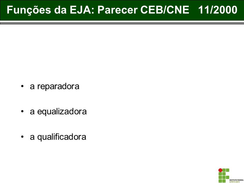 Funções da EJA: Parecer CEB/CNE 11/2000 a reparadora a equalizadora a qualificadora