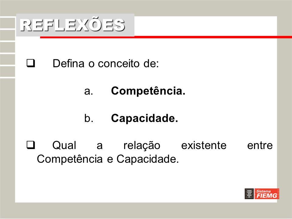 Defina o conceito de: a. Competência. b. Capacidade. Qual a relação existente entre Competência e Capacidade. REFLEXÕES