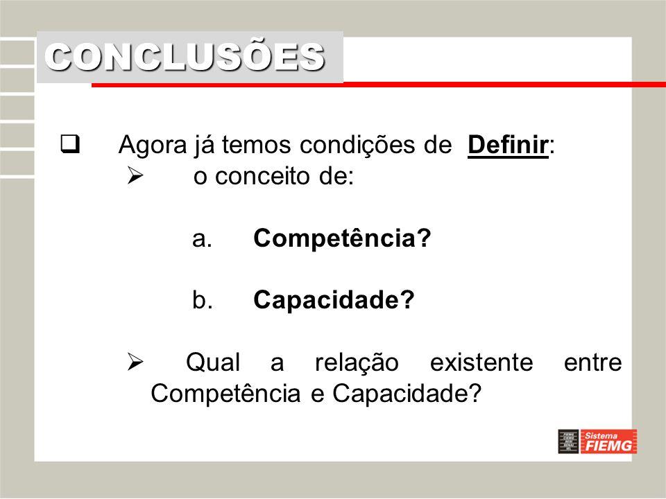 Agora já temos condições de Definir: o conceito de: a. Competência? b. Capacidade? Qual a relação existente entre Competência e Capacidade? CONCLUSÕES