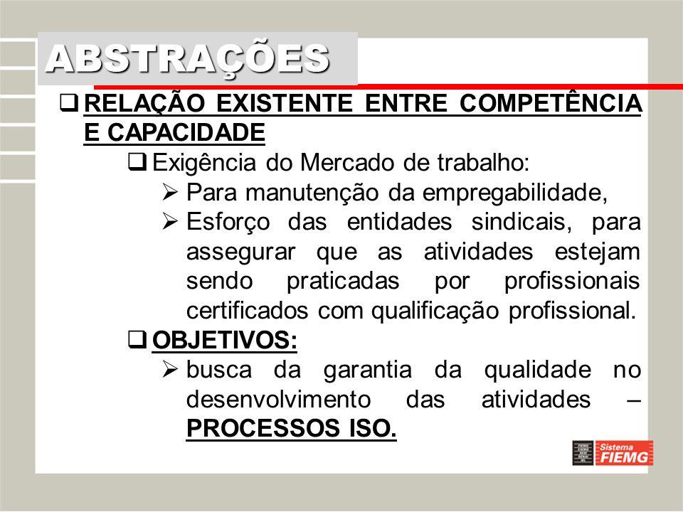 RELAÇÃO EXISTENTE ENTRE COMPETÊNCIA E CAPACIDADE Exigência do Mercado de trabalho: Para manutenção da empregabilidade, Esforço das entidades sindicais