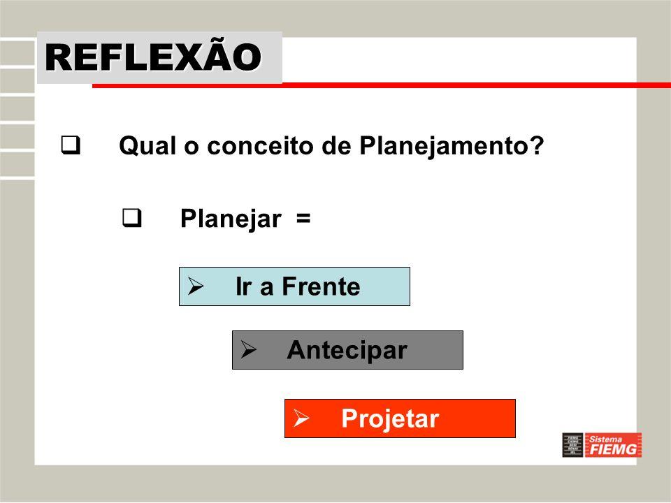 Qual o conceito de Planejamento? REFLEXÃO Antecipar Projetar Planejar = Ir a Frente