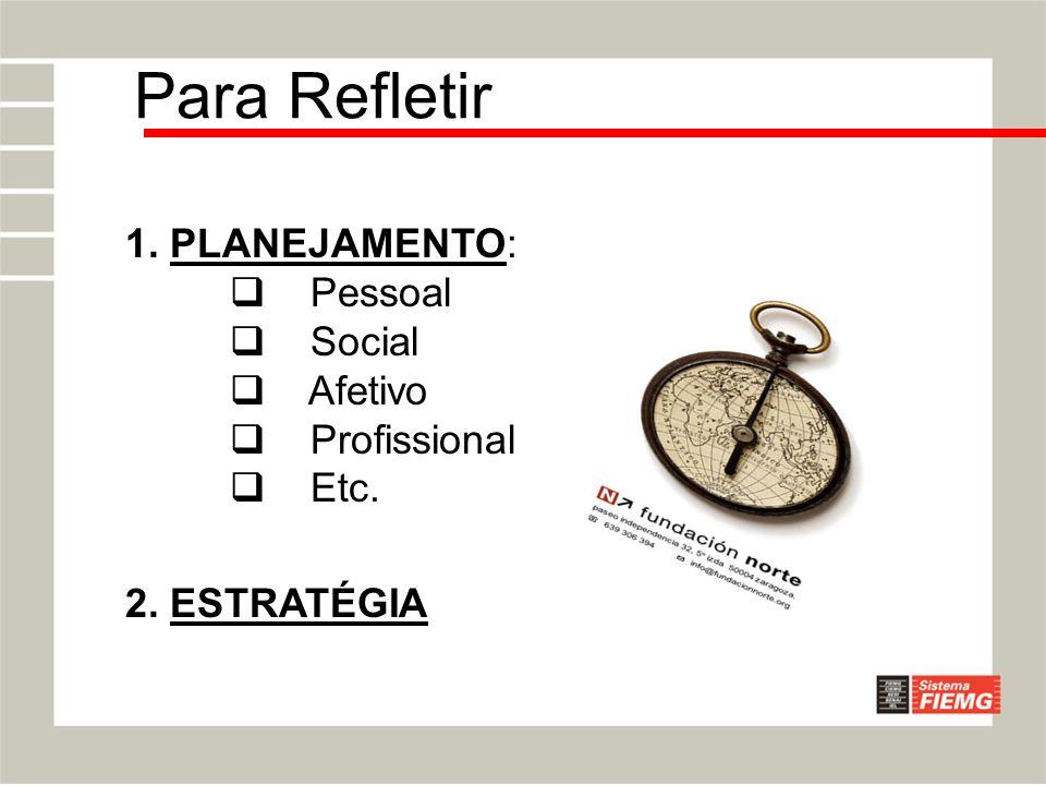 Para Refletir 1. PLANEJAMENTO: Pessoal Social Afetivo Profissional Etc. 2. ESTRATÉGIA