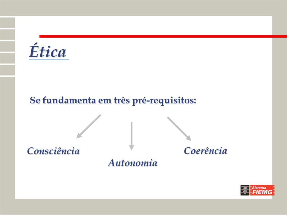 Se fundamenta em três pré-requisitos: Consciência Autonomia Coerência Ética