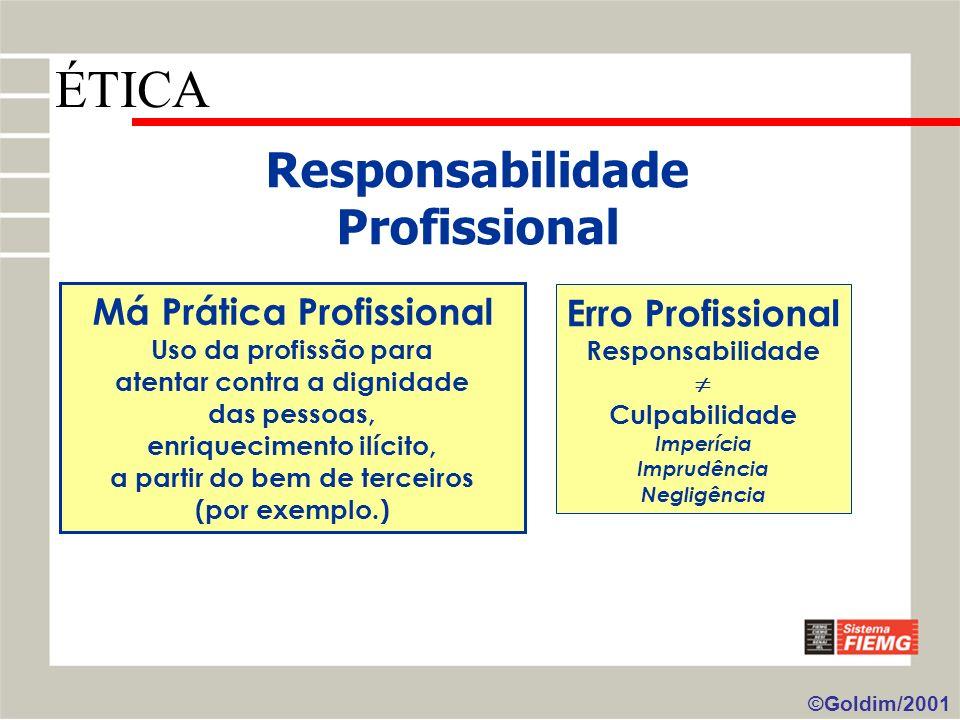 Responsabilidade Profissional Má Prática Profissional Uso da profissão para atentar contra a dignidade das pessoas, enriquecimento ilícito, a partir d