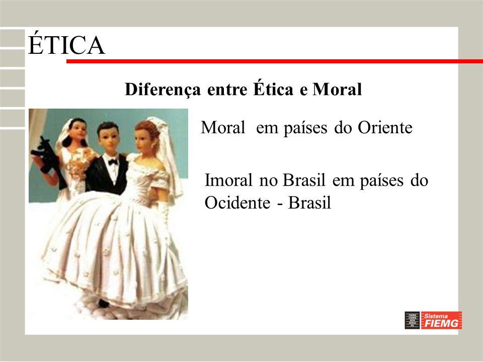 Diferença entre Ética e Moral Moral em países do Oriente Imoral no Brasil em países do Ocidente - Brasil ÉTICA