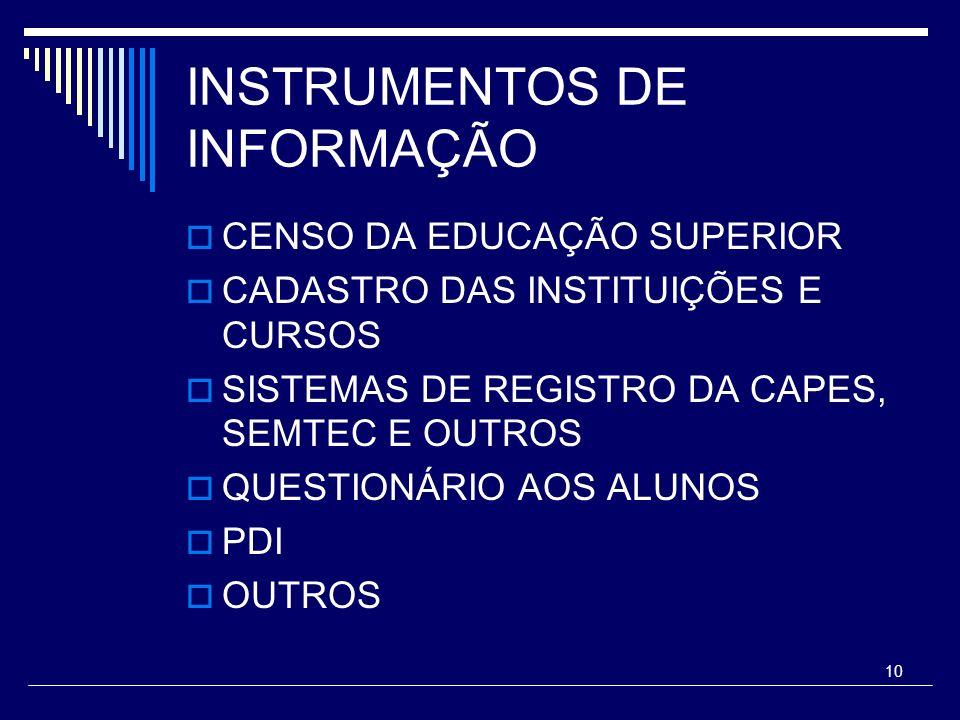 10 INSTRUMENTOS DE INFORMAÇÃO CENSO DA EDUCAÇÃO SUPERIOR CADASTRO DAS INSTITUIÇÕES E CURSOS SISTEMAS DE REGISTRO DA CAPES, SEMTEC E OUTROS QUESTIONÁRI