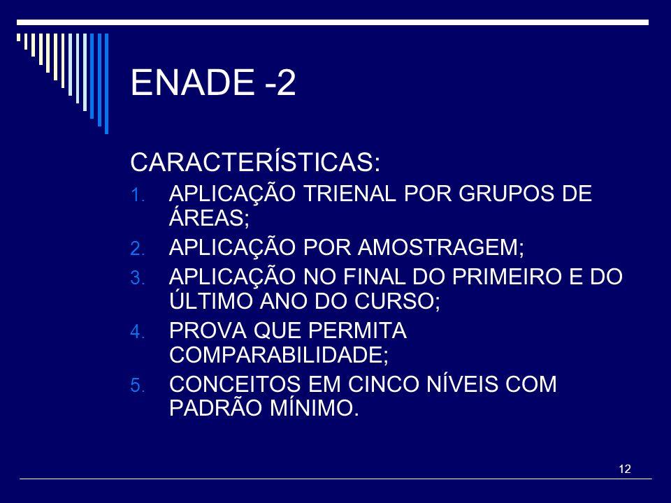 12 ENADE -2 CARACTERÍSTICAS: 1. APLICAÇÃO TRIENAL POR GRUPOS DE ÁREAS; 2. APLICAÇÃO POR AMOSTRAGEM; 3. APLICAÇÃO NO FINAL DO PRIMEIRO E DO ÚLTIMO ANO