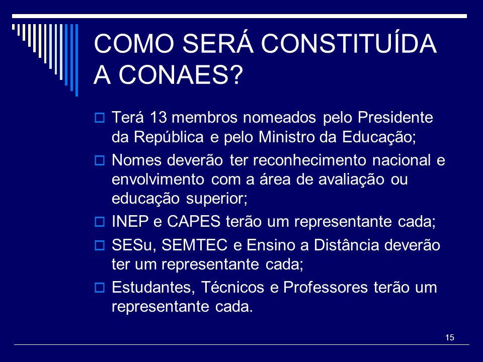 15 COMO SERÁ CONSTITUÍDA A CONAES? Terá 13 membros nomeados pelo Presidente da República e pelo Ministro da Educação; Nomes deverão ter reconhecimento