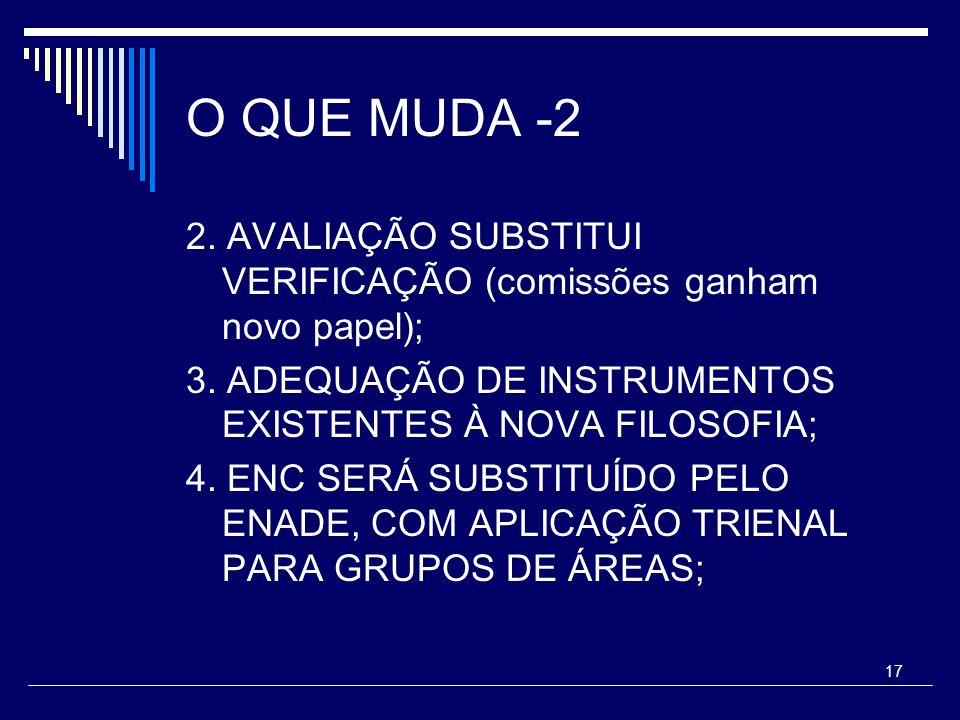 17 O QUE MUDA -2 2. AVALIAÇÃO SUBSTITUI VERIFICAÇÃO (comissões ganham novo papel); 3. ADEQUAÇÃO DE INSTRUMENTOS EXISTENTES À NOVA FILOSOFIA; 4. ENC SE