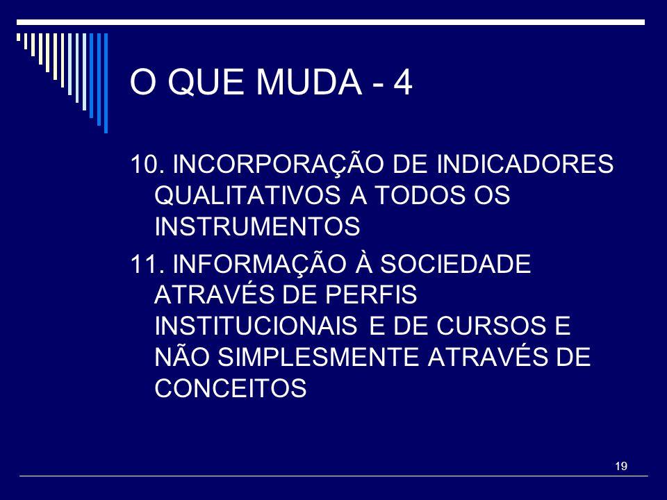 19 O QUE MUDA - 4 10. INCORPORAÇÃO DE INDICADORES QUALITATIVOS A TODOS OS INSTRUMENTOS 11. INFORMAÇÃO À SOCIEDADE ATRAVÉS DE PERFIS INSTITUCIONAIS E D